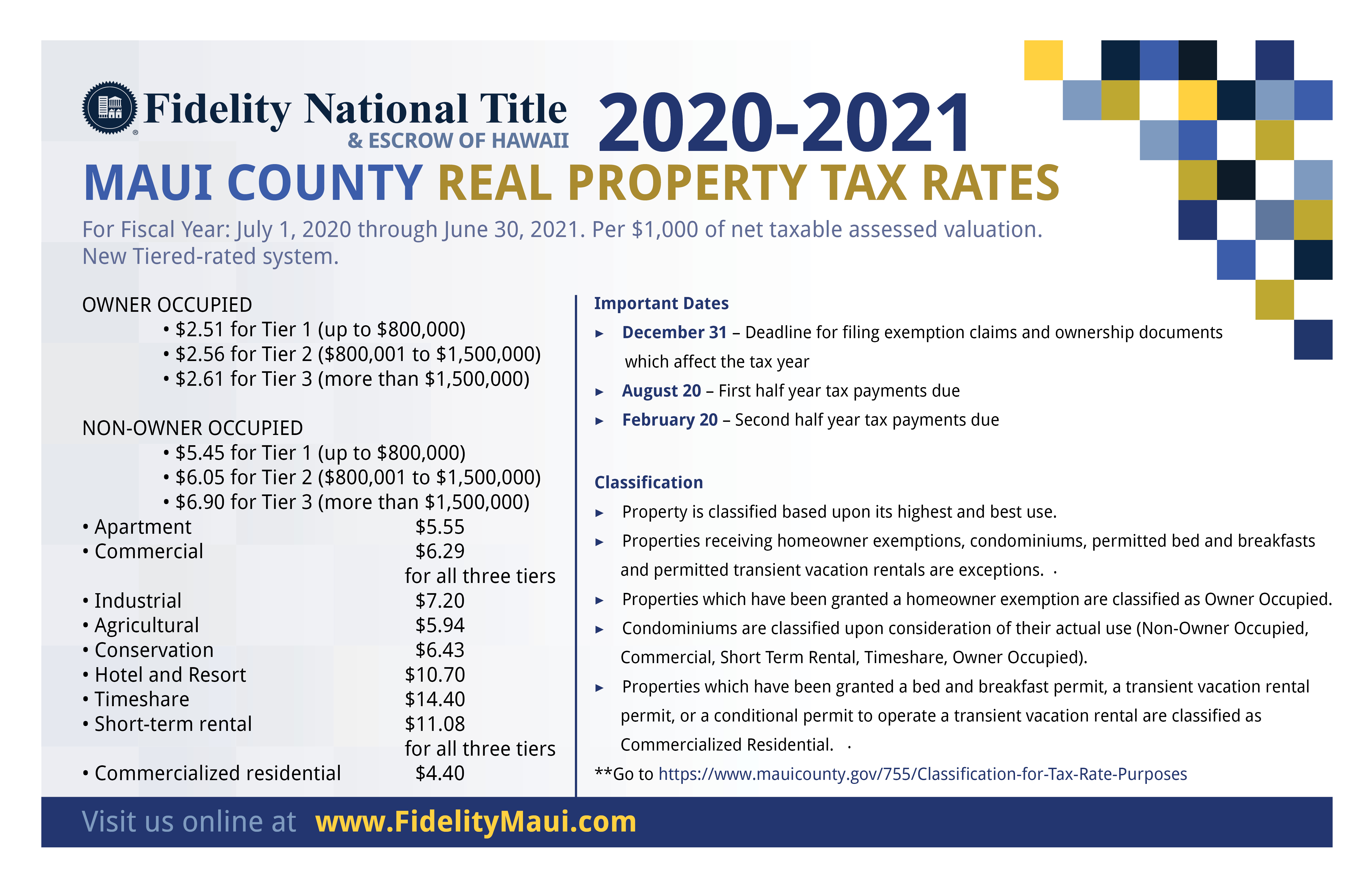 Real Property Taxes 2020-2021